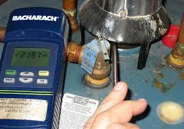 carbon monoxide testing sandy ut